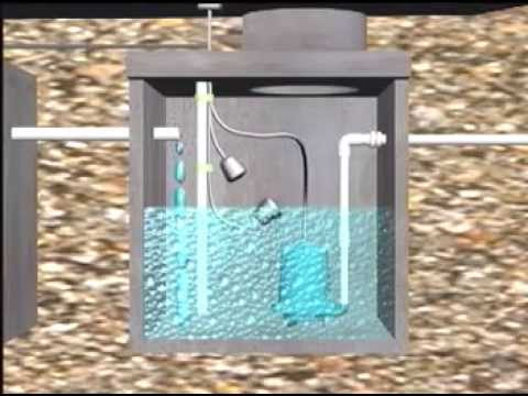 Septic Pump Tanks in Tallmadge