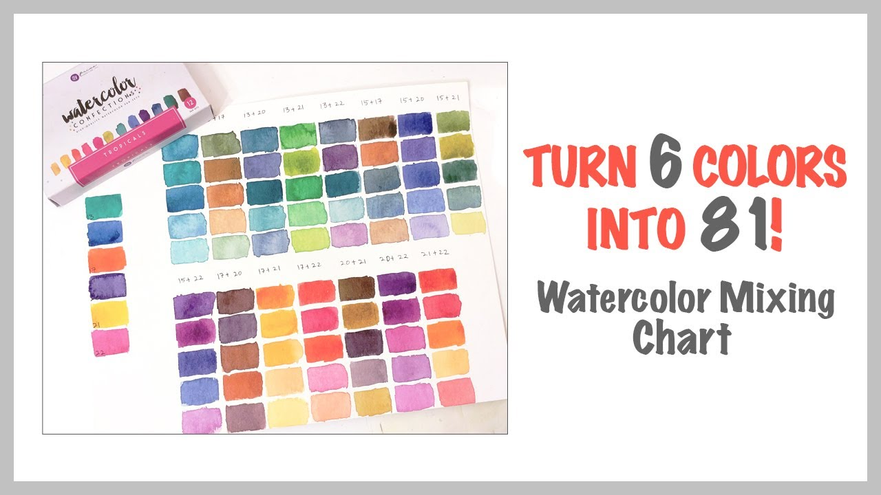 Turn 6 colors into 81 prima watercolor mixing chart youtube