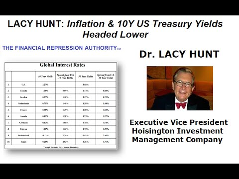 INFLATION & 10Y UST YIELDS HEADED LOWER - 01 29 16 - FRA w/Lacy Hunt