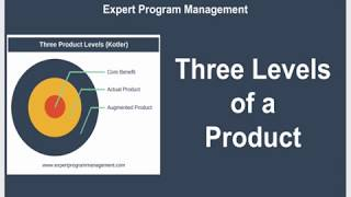 Three Levels of a Product Explained