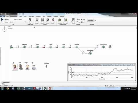 Simulation for Workforce Planning