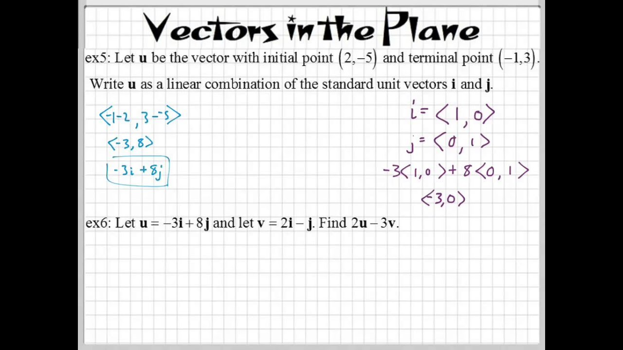 How Do You Write A Vector In Linear Combination Form Youtube