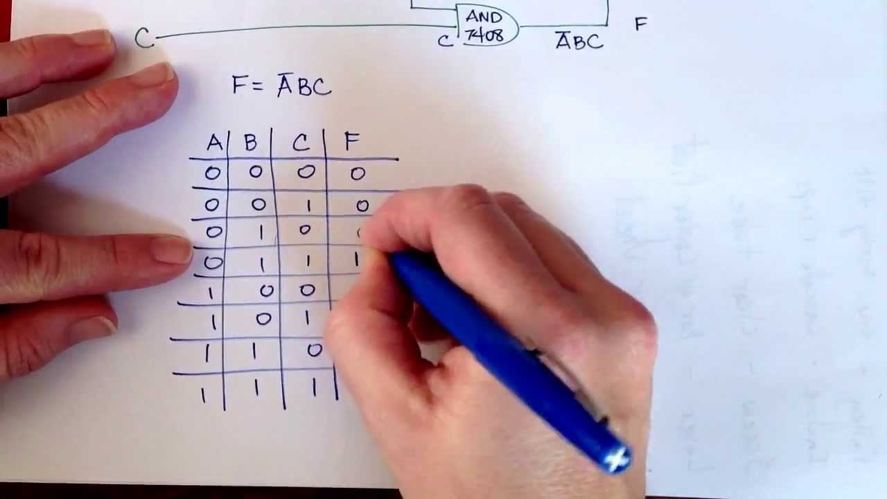 Getting the logic expression and truth table from a for Table th ou tr