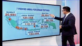 7 Provinsi Angka Perceraian Tertinggi, Jawa Timur Memimpin - iNews Prime 18/07