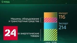 Россия в цифрах. С кем у России налажены торговые отношения - Россия 24