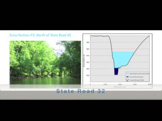Flooding and River Dynamics