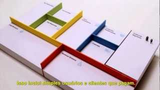 Canvas do Modelo de Negócio - Business Model Canvas - Legendado