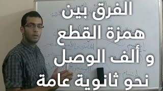 همزة القطع و ألف الوصل ـ 3ث ـ عبد الله رضا السيد