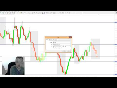 How To Use Forex Trading Cycles To Give Your Trading an Edge