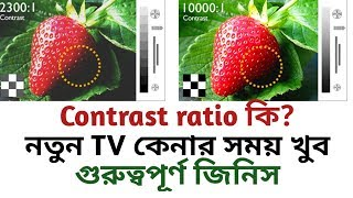 What is Contrast Ratio? Important factor to buy a new television
