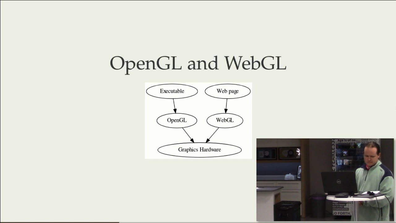 Rust, WebAssembly, and Browser Games - Justin Worthe