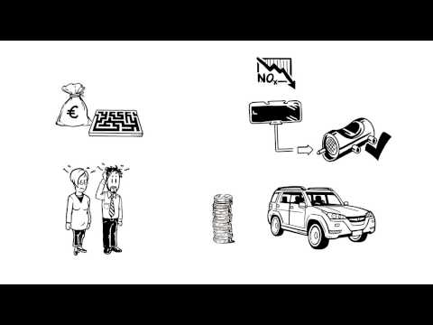 Euro 6 EU emissions standards explained