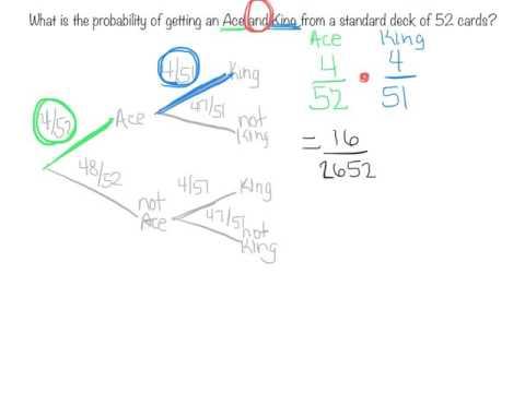 Dependent probability tree diagram youtube dependent probability tree diagram ccuart Choice Image