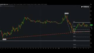 IJS TV: 04_05_2017 LIVE TRADE!!!!!!!! ZAR/JPY FOREX TRADE