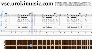 Как играть на Банджо (Ирландское Тенор) Drake - God's Plan Табы um-i821