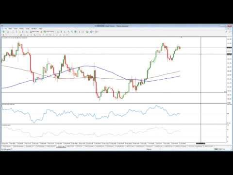 Valeria Bednarik's Weekly Forex Highlights 10/11