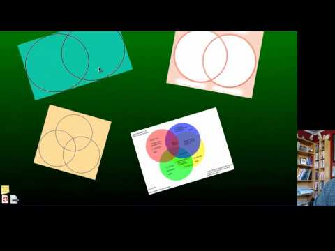 Conditional Statements with Venn Diagram - YouTube