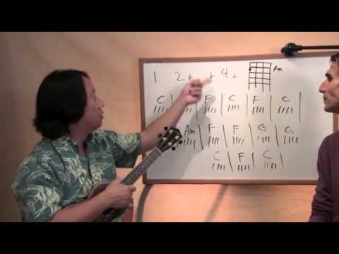 how to play wonderful world on ukulele