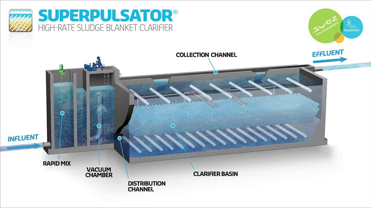 Superpulsator high rate sludge blanket clarifier youtube for Design of settlement ponds
