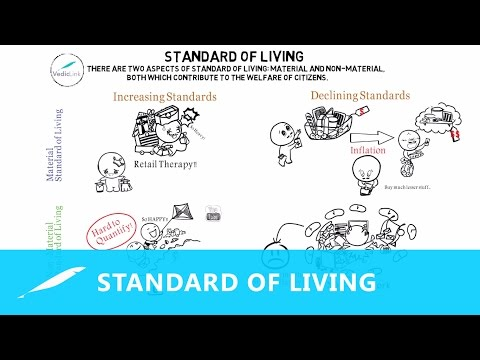 Economics Made Easy - Lesson 10: Standard of Living