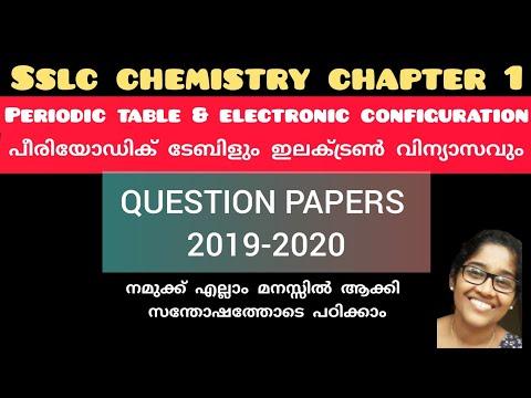 SSLC CHEMISTRY| chapter