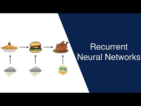 A friendly introduction to Recurrent Neural Networks
