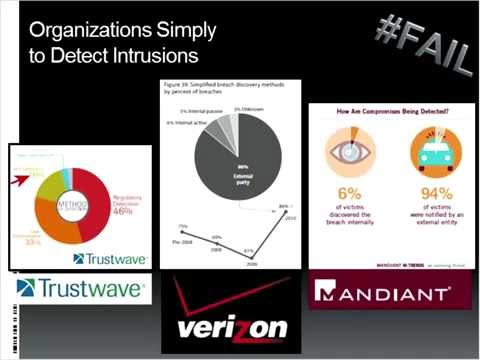 SANS DFIR Webcast -- You can panic now  Host Protection is mostly dead