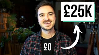 The FASTEST way t๐ save for a House Deposit (Step-by-step Guide)