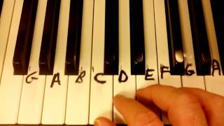 YANKEE DOODLE WENT TO TOWN PIANO TUTORIAL EASY