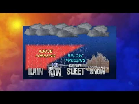 How does sleet, freezing rain, snow and ice form? - YouTube