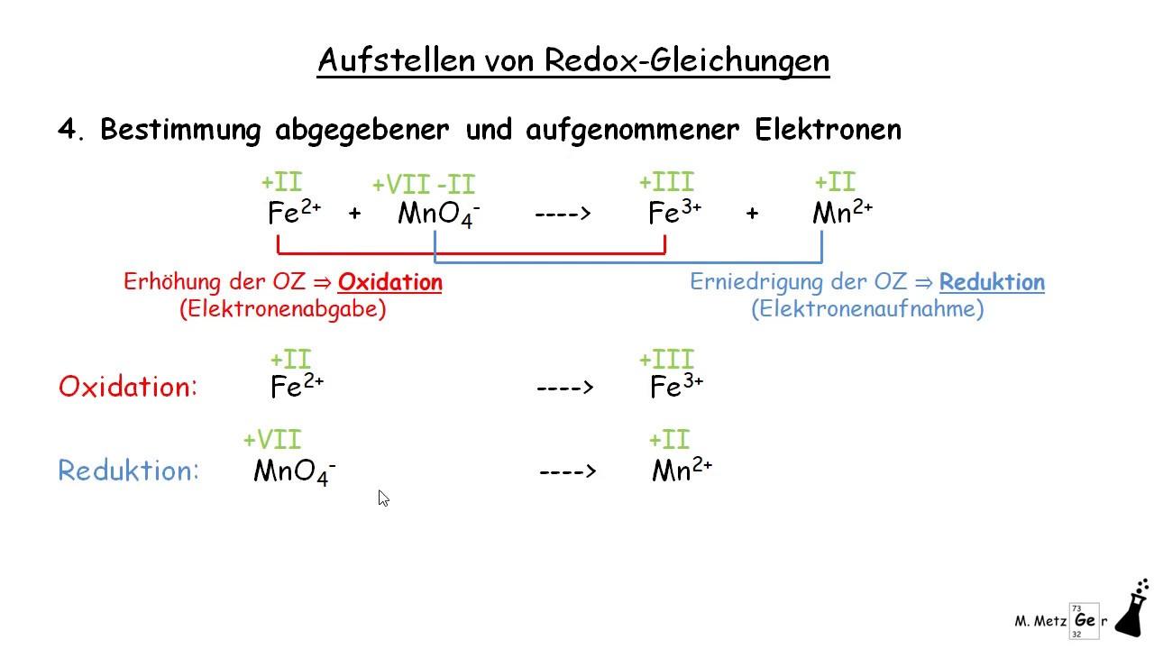 Aufstellen von komplexen Redox-Gleichungen ...