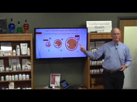 Bright Line Eating Presented By Dr. John Whitcomb