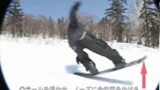 Snowboard ground tricks
