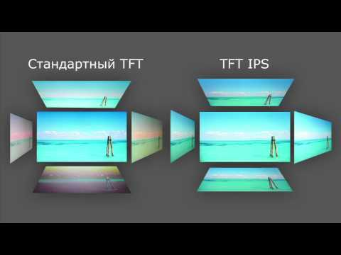 Termins s01e16: что такое LCD, TFT, TFT IPS, AMOLED и Super AMOLED