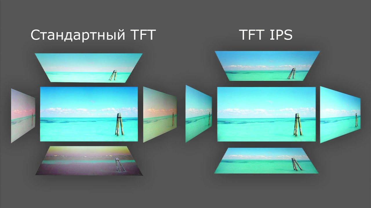 termins s01e16 что такое lcd tft tft ips amoled и super amoled