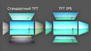 Termins s01e16: что такое LCD, TFT, TFT IPS, AMOLED и Super AMOLED