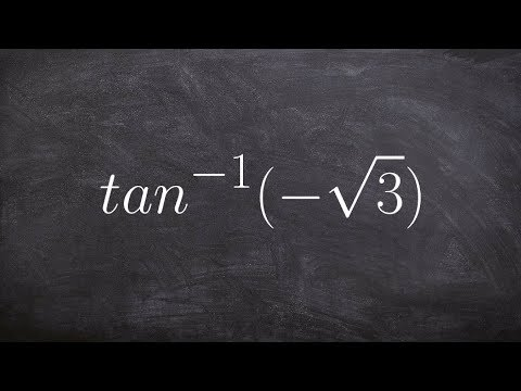 Finding the Inverse Using Tangent