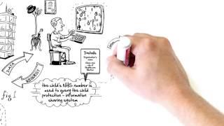 Protección de la infancia - el Intercambio de Información Programa: Cómo Funciona