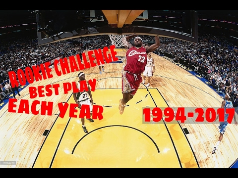 NBA Rookie Challenge Best Play Each Year (1994-2017)