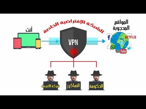 """ما هو ال """"VPN"""" وكيف يعمل   فوائده   أضراره + أفضل برامج الVPN للكمبيوتر والموبايل"""
