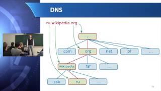 лекция 4: Как работает Web-сайт