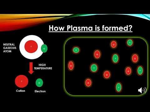 HOW IS PLASMA FORMED? FOURTH STATE OF MATTER:PLASMA PHYSICS| CHEMISTRY-YOUTUBE