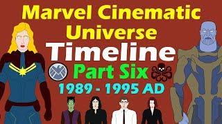 Marvel Cinematic Universe: Timeline Part 6 (Cap. Marvel Update)