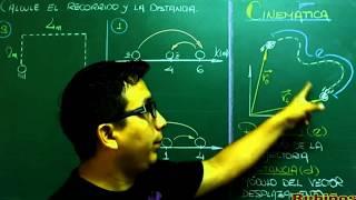 Recorrido y Distancia - Cinemática - Ejercicios Resueltos Nivel 1