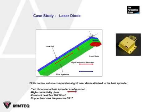A Thermal Management Solution for State of the Art Electronics