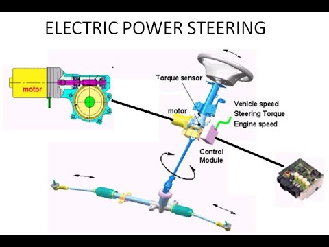 ELECTRIC       POWER       STEERING     EPS   YouTube