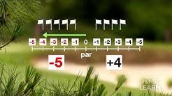 Science of Golf: Math of Scoring
