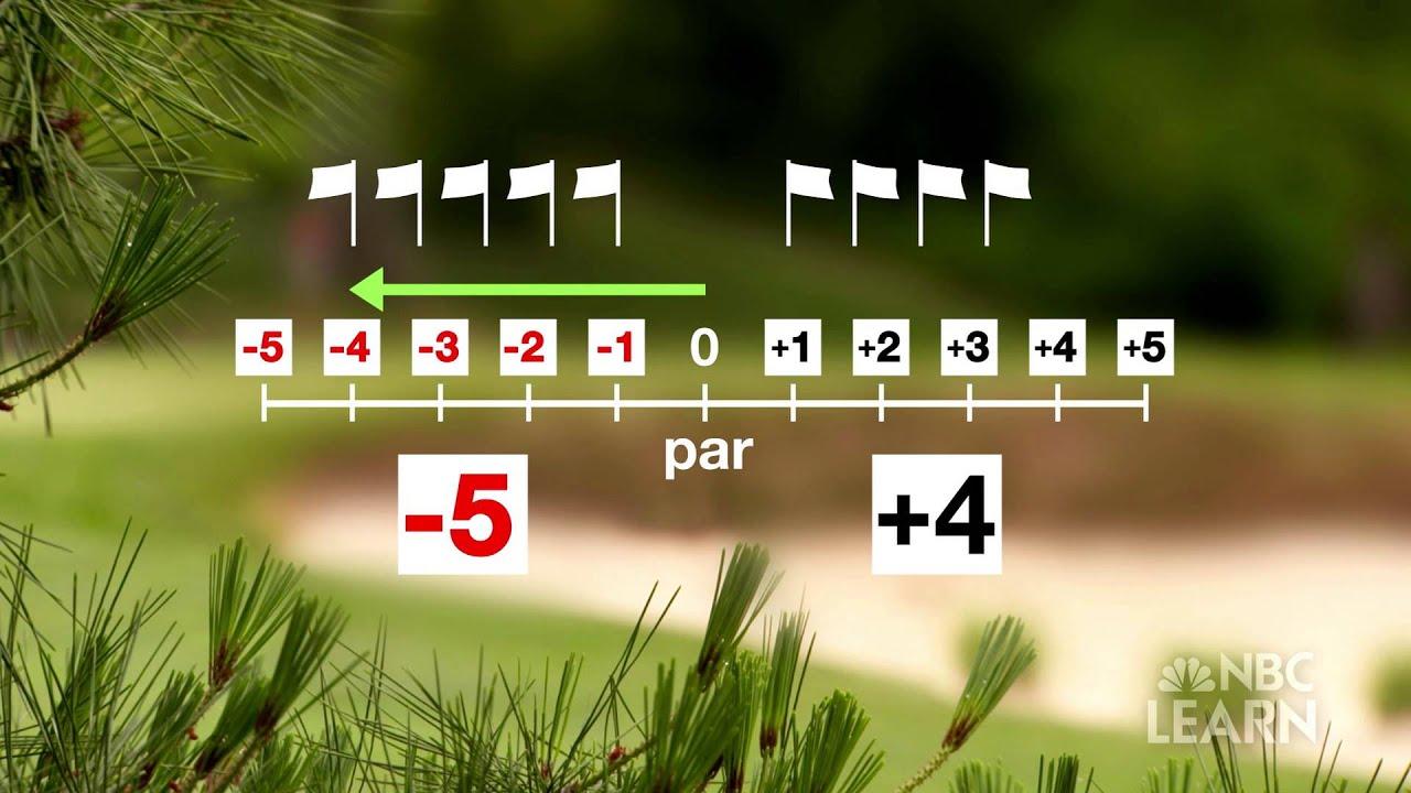 PGA Tour Series U.S. Open Par Scores