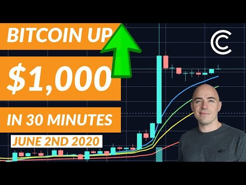 Bitcoin Up $1,000 In 30 Minutes - Bitcoin Today [June 2nd 2020]