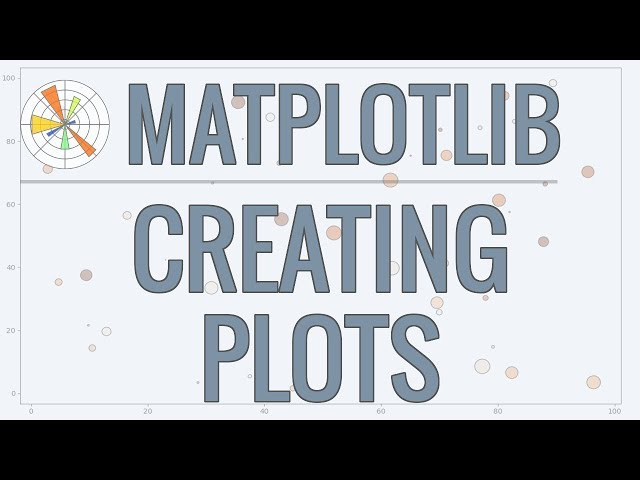 Matplotlib Tutorial (Part 1): Creating and Customizing Our First Plots